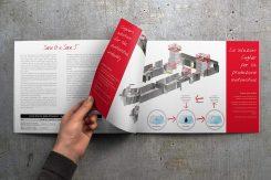 Perché Creare Una Brochure Aziendale?