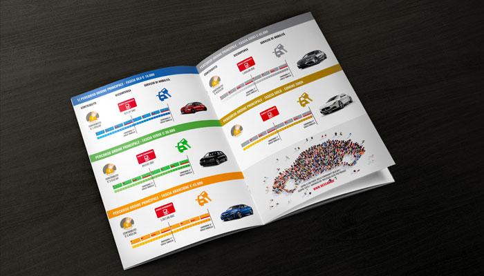Brcohure Design realizza il progetto grafico della brochure Dexcar Rewards (2)