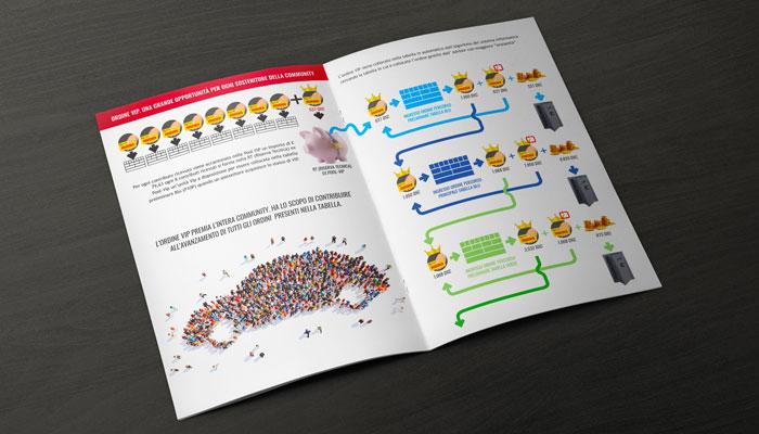 Brochure Design realizza la grafica brochure formula vip per Dexcar (1)