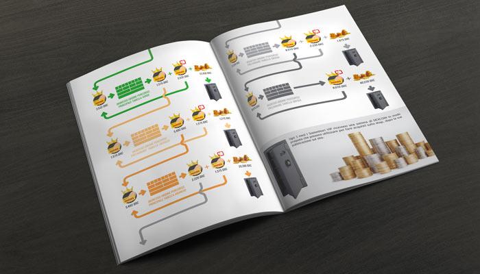 Brochure Design realizza la grafica brochure formula vip per Dexcar (9)